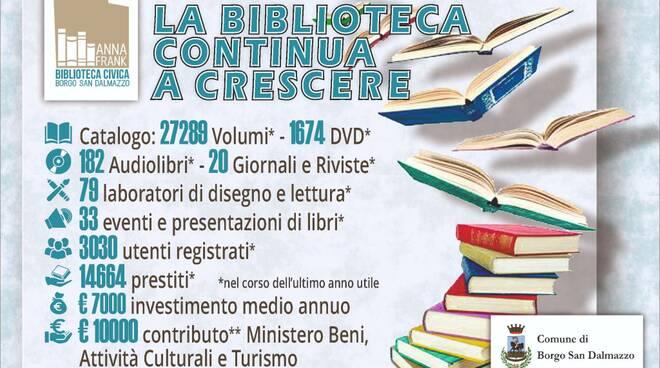 volantino biblioteca borgo san dalmazzo anna frank