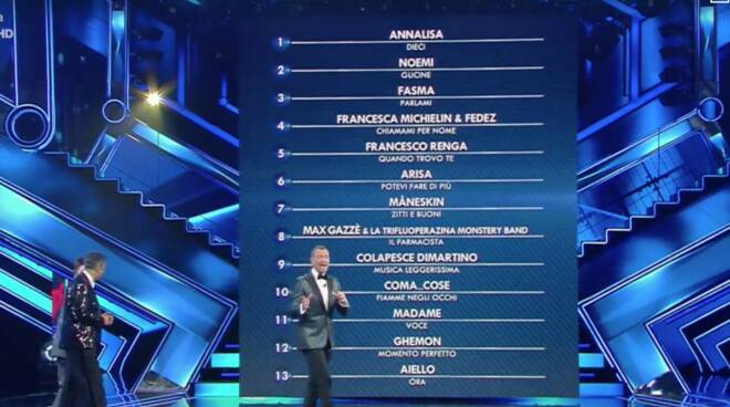 festival di sanremo 2021 classifica prima serata